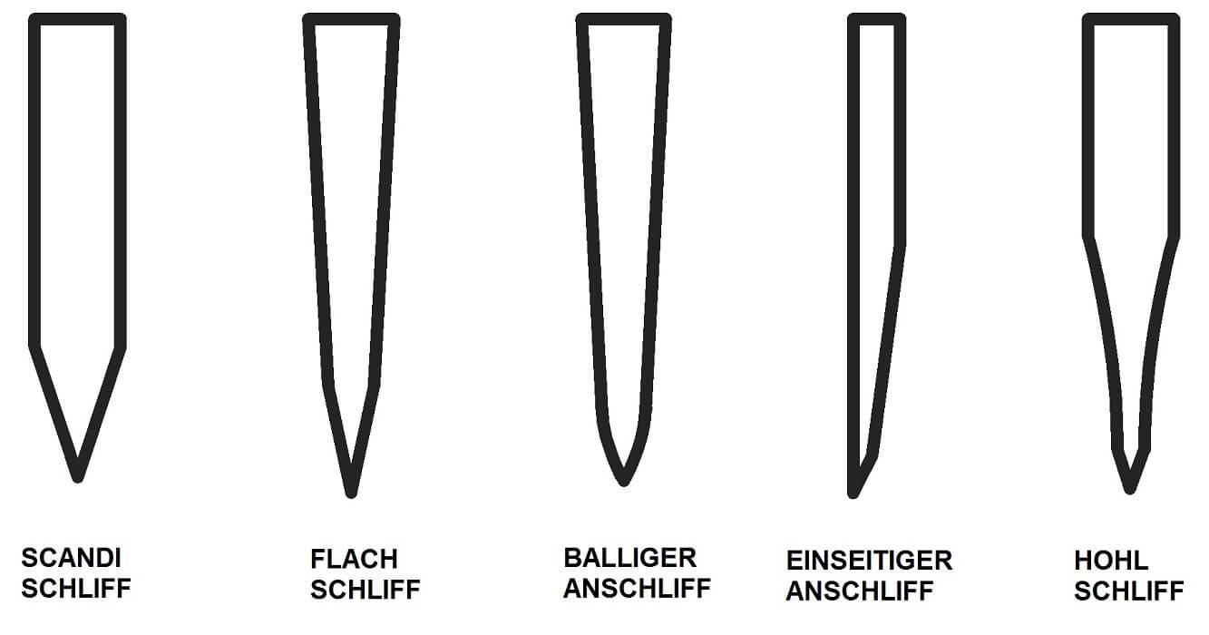 Klingenschliff